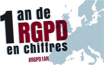 RGPD : Le bilan 1 an aprés